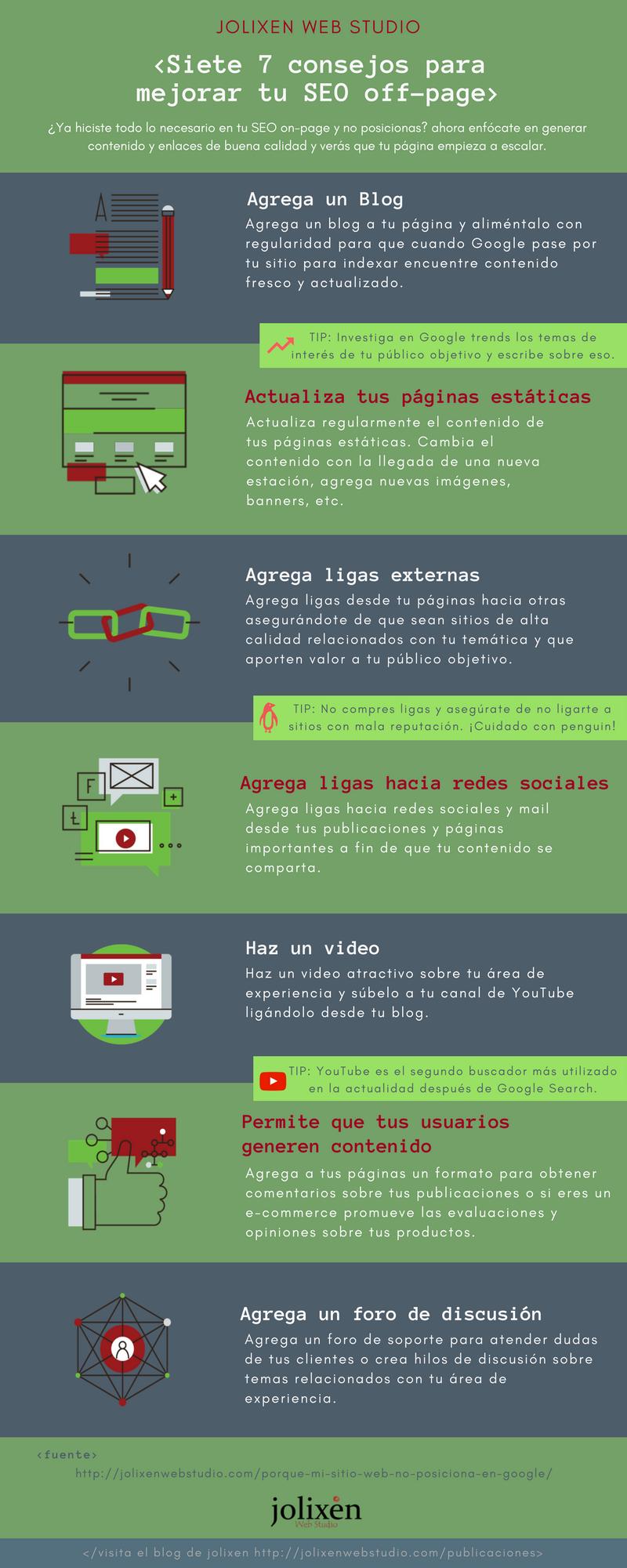 Infográfico de Posicionamiento SEO off-site